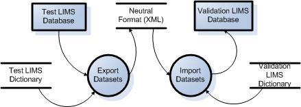 data mover diagram